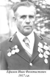 Ефимов Иван Феоктистович