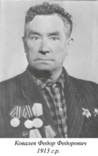 Ковалев Федор Федорович